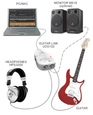 usb guitar adapter connect electric guitar to computer. Black Bedroom Furniture Sets. Home Design Ideas