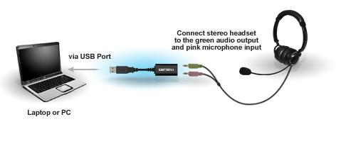Amigo Ii Usb Sound Card Amp Headset Adapter