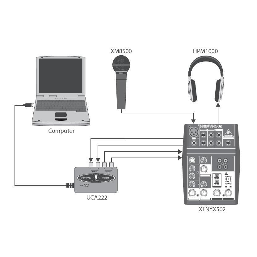 Usb Podcast Studio Bundle